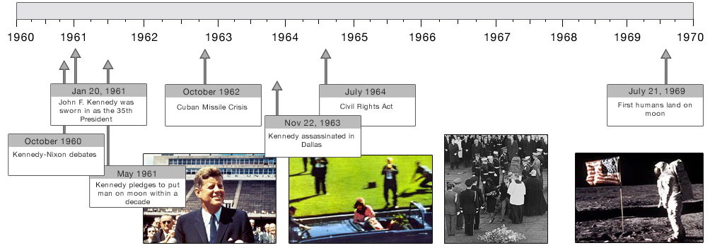 The Kennedy Half Century: The Presidency, Assassination, and ...