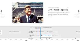 John F. Kennedy Resources